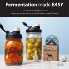 reCAP® Fermentation: Recipe eBook Download